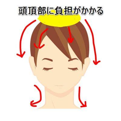 肩こり 頭皮