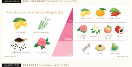 ボタニフィーク 香り2