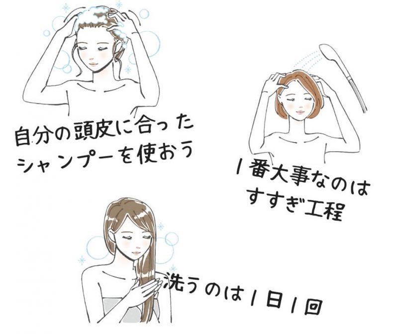 フケ対策に効果的なシャンプーのための注意点